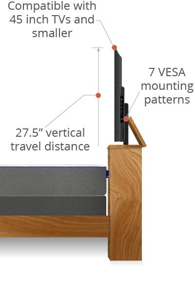 standard mechanism comparison mobile